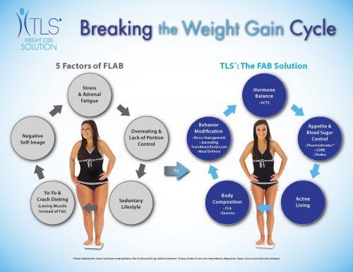 TLS-2